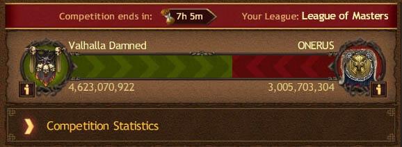 Clan battles Rage
