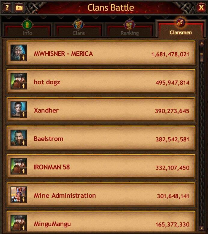 Clans War Big Points Red Rebels