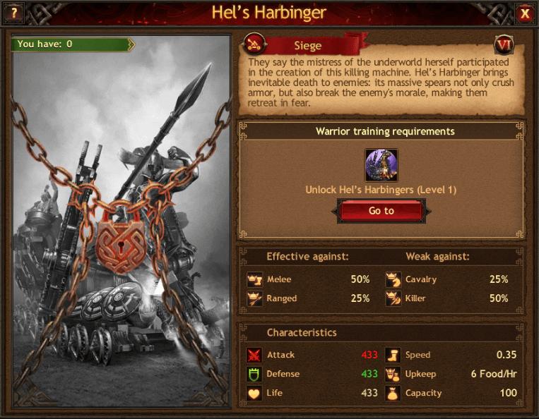 Hels Harbinger