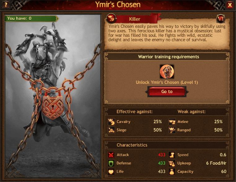 Ymirs Chosen