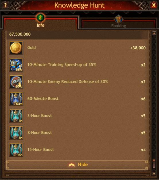 Knowledge Hunt Rewards