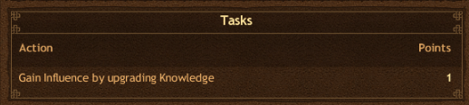Knowledge Hunt Tasks