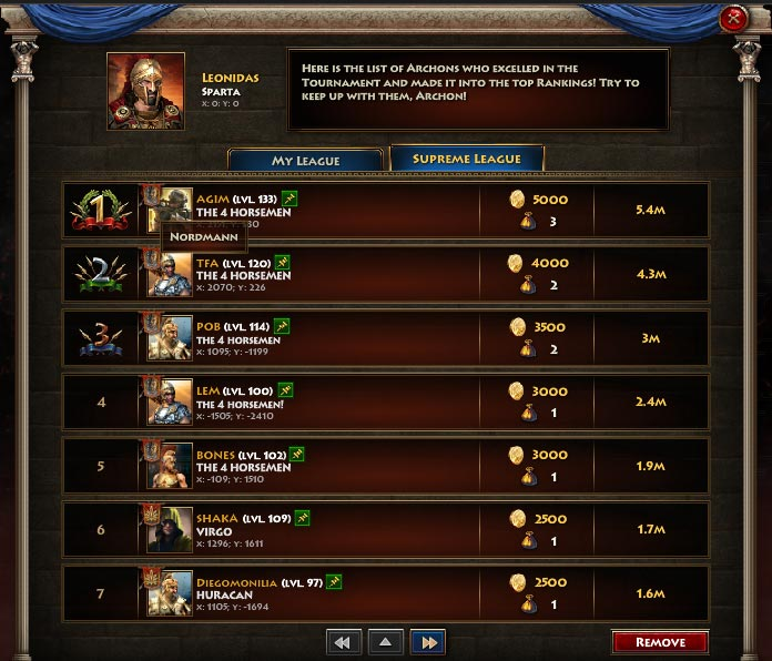 Valentines Day PvP Results