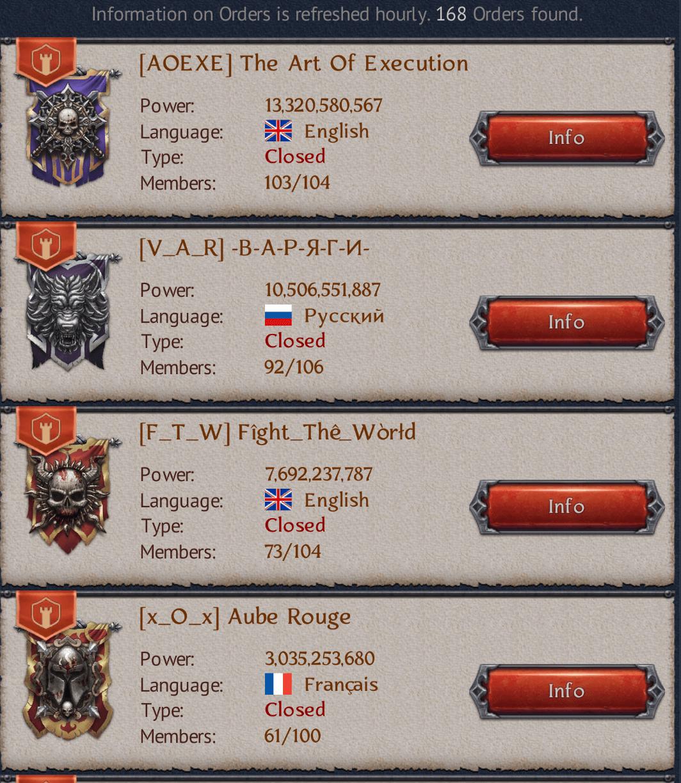 Top Orders