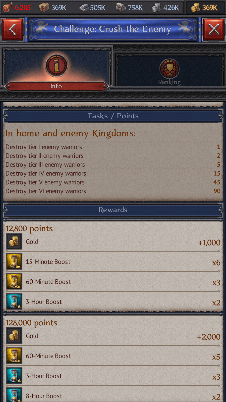 Challenge Enemy Event Points