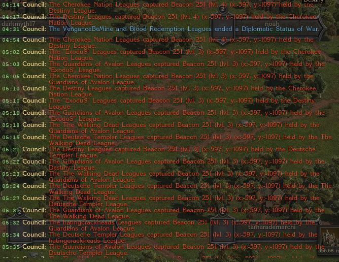 Chaos Beacon 251