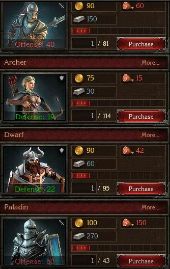 Cost of Units